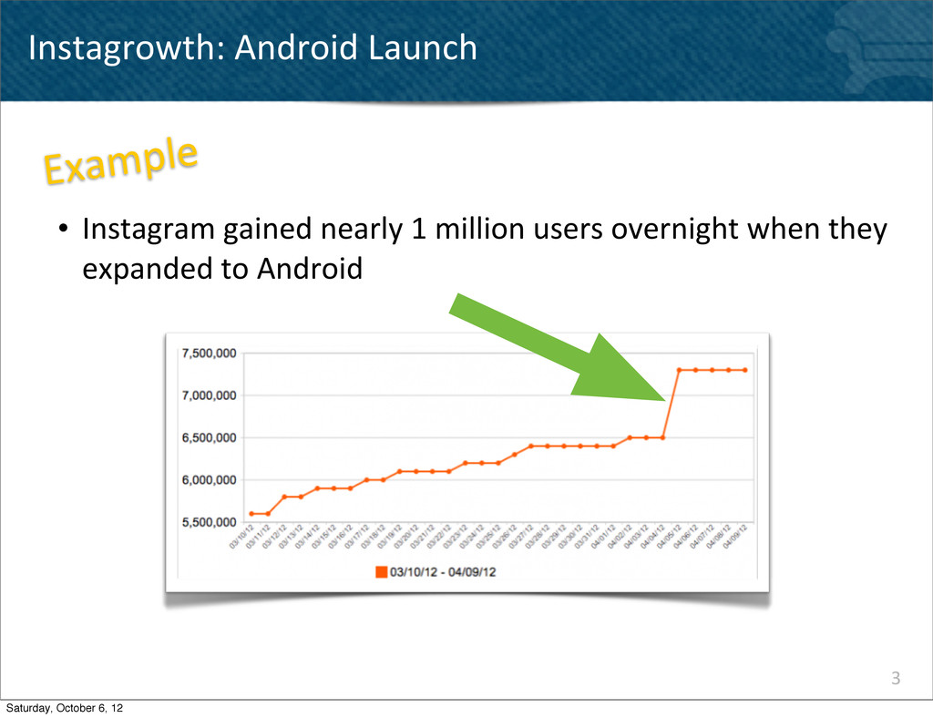 Instagrowth: Android Launch • Instagram...