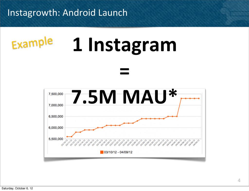 1 Instagram = 7.5M MAU* 4 Instagrowth: ...