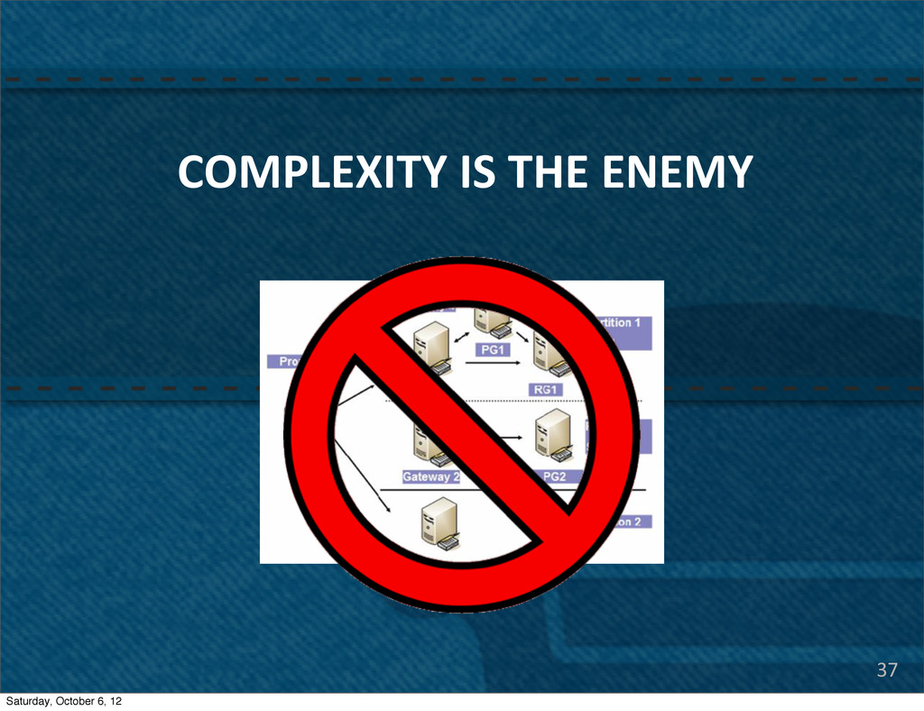 COMPLEXITY IS THE ENEMY 37 Saturday, O...