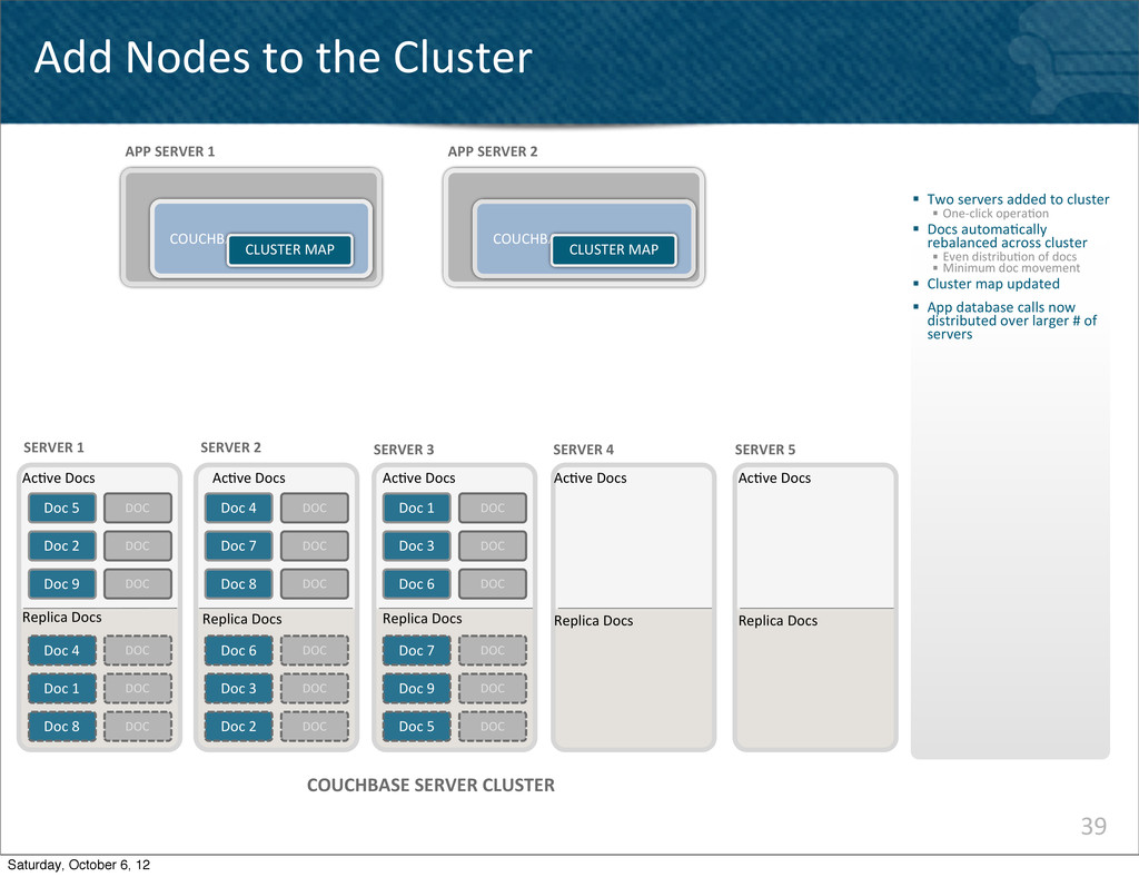 39 Add Nodes to the Cluster § Two...