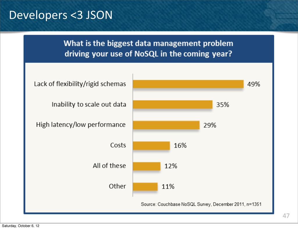 Developers <3 JSON 47 Saturday, October 6...