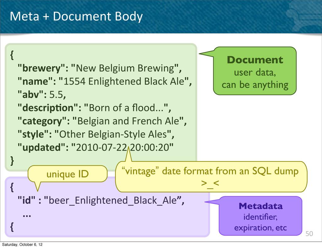 Meta + Document Body 50 {    ...