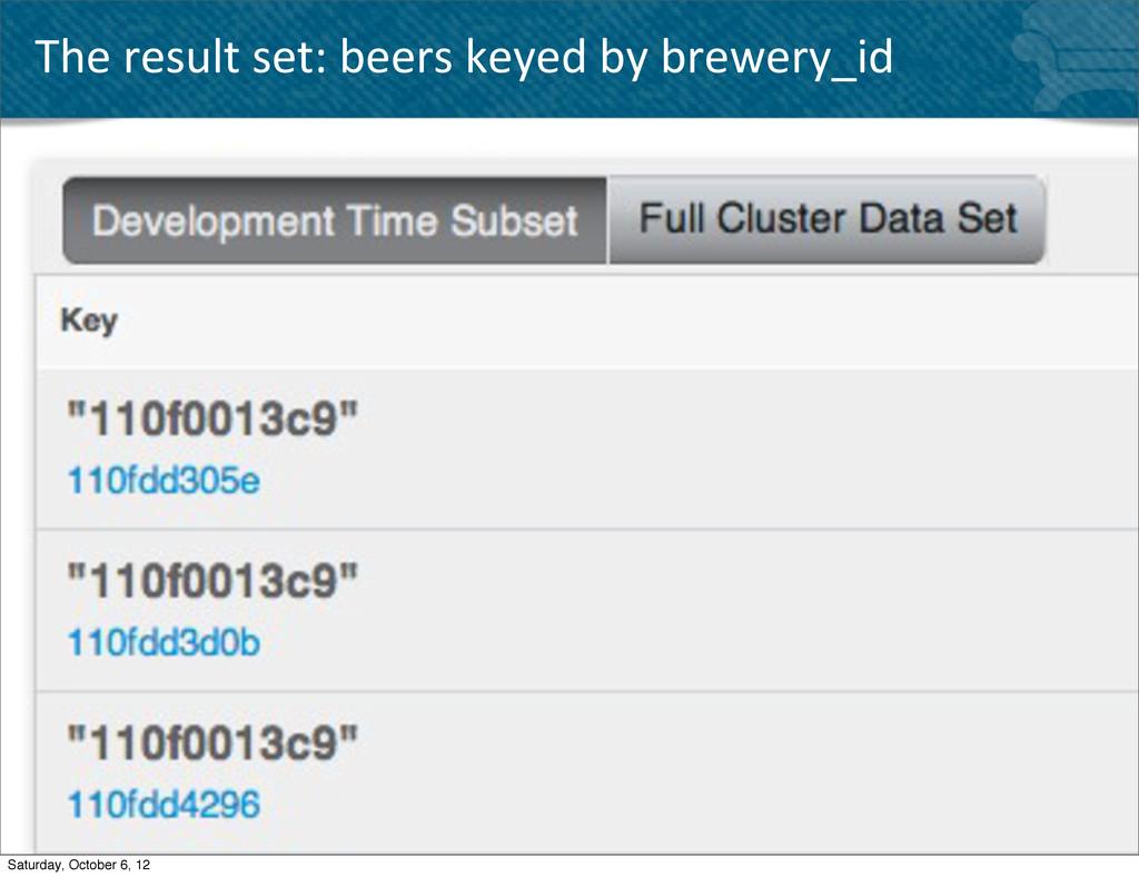 61 The result set: beers keyed b...