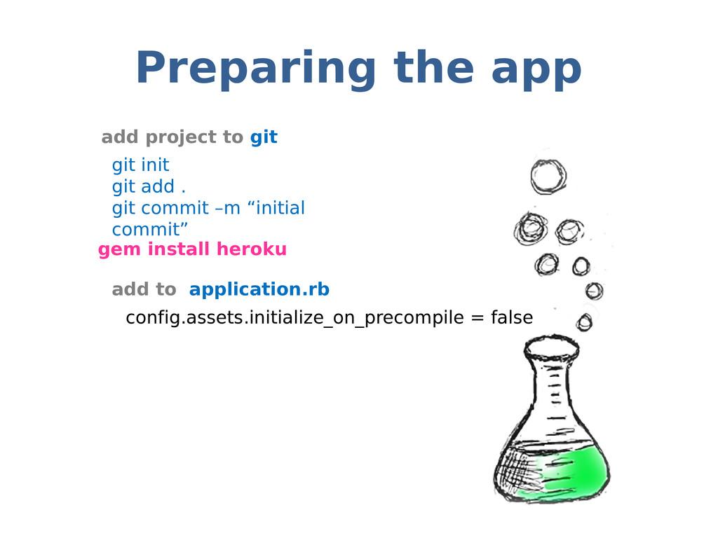 Preparing the app gem install heroku config.ass...