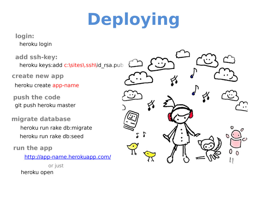 Deploying create new app push the code migrate ...