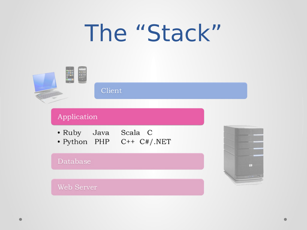 """The """"Stack"""""""