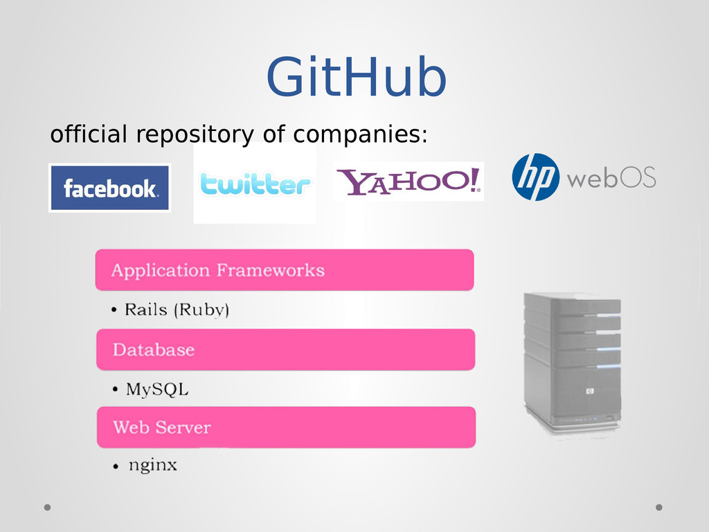 GitHub official repository of companies: