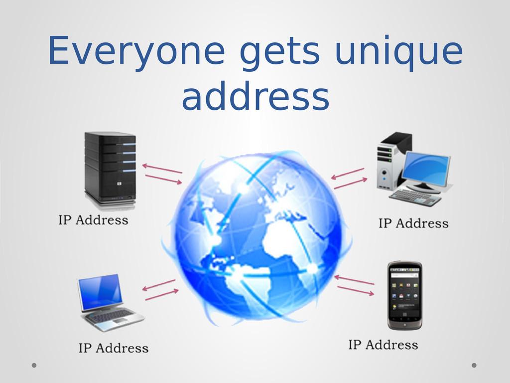 Everyone gets unique address