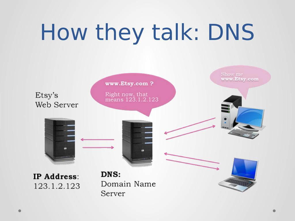 How they talk: DNS