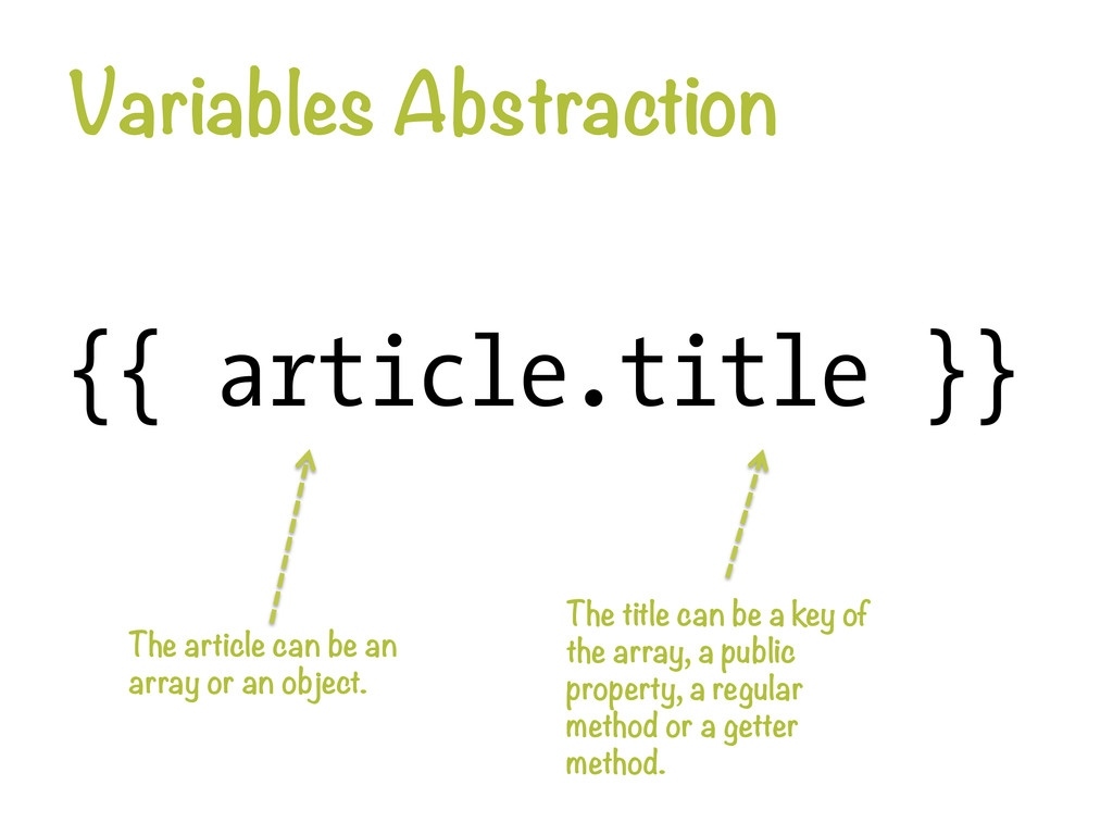 Variables Abstraction {{ article.title }} The ...