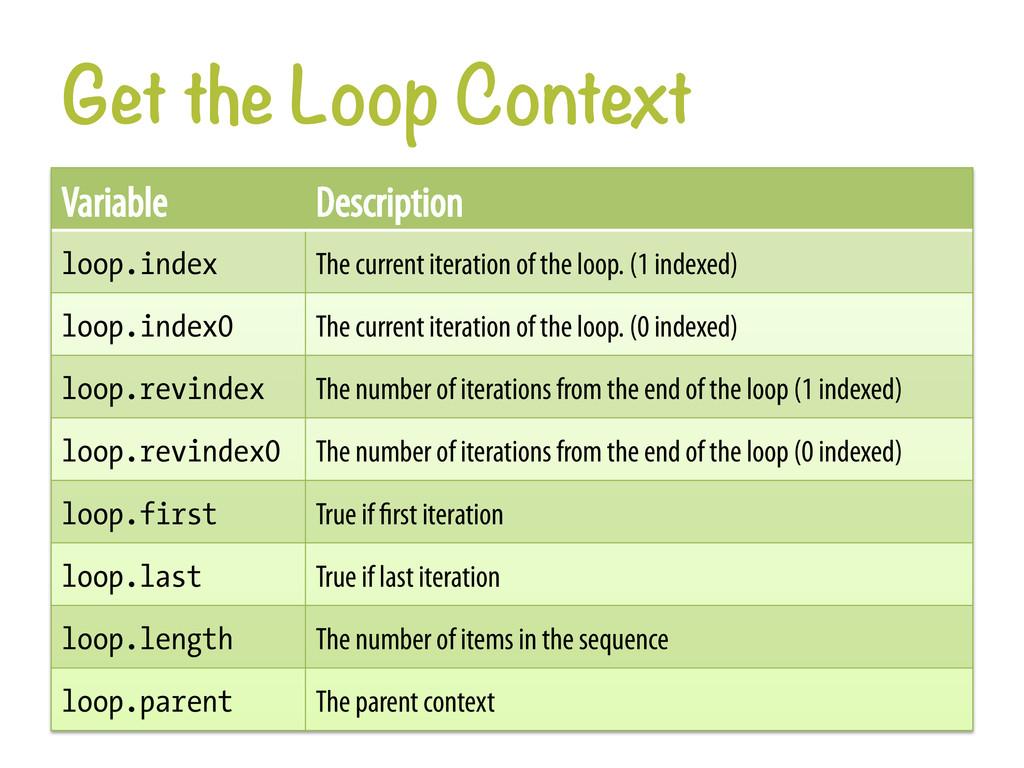Get the Loop Context Variable Description loop...
