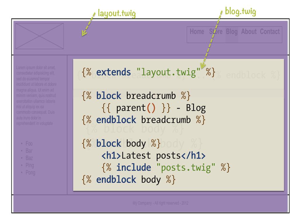 layout.twig {% block body %} {% endblock body ...