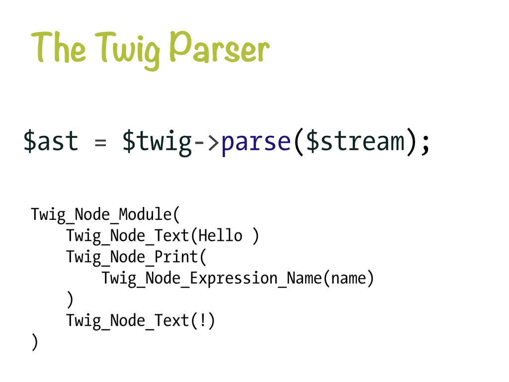 The Twig Parser $ast = $twig->parse($stream); ...