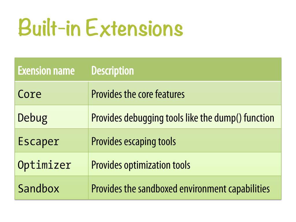 Built-in Extensions Exension name Description ...