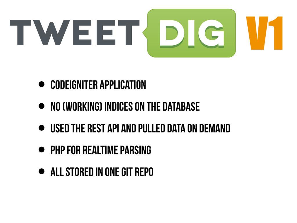 V1 • Codeigniter Application • No (working) ind...