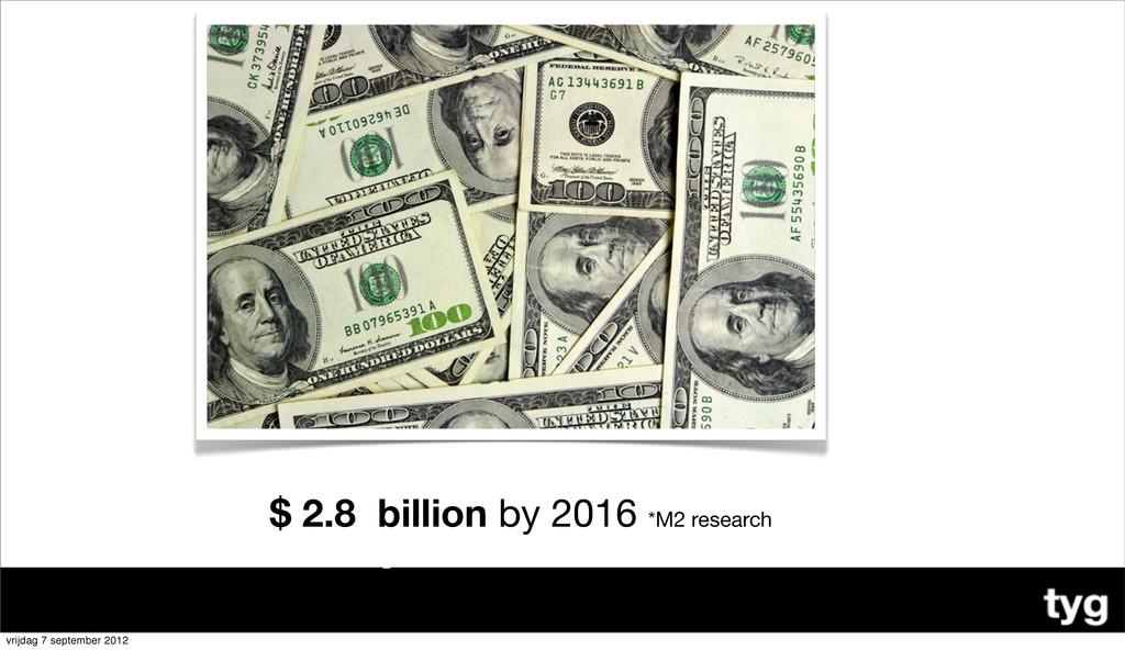 $ 2.8 billion by 2016 *M2 research vrijdag 7 se...
