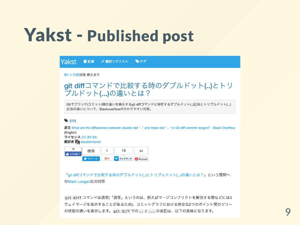 Yakst - Published post 9