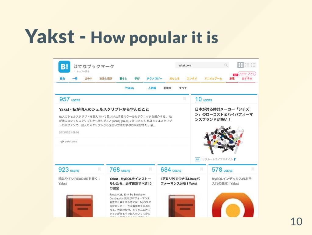 Yakst - How popular it is 10