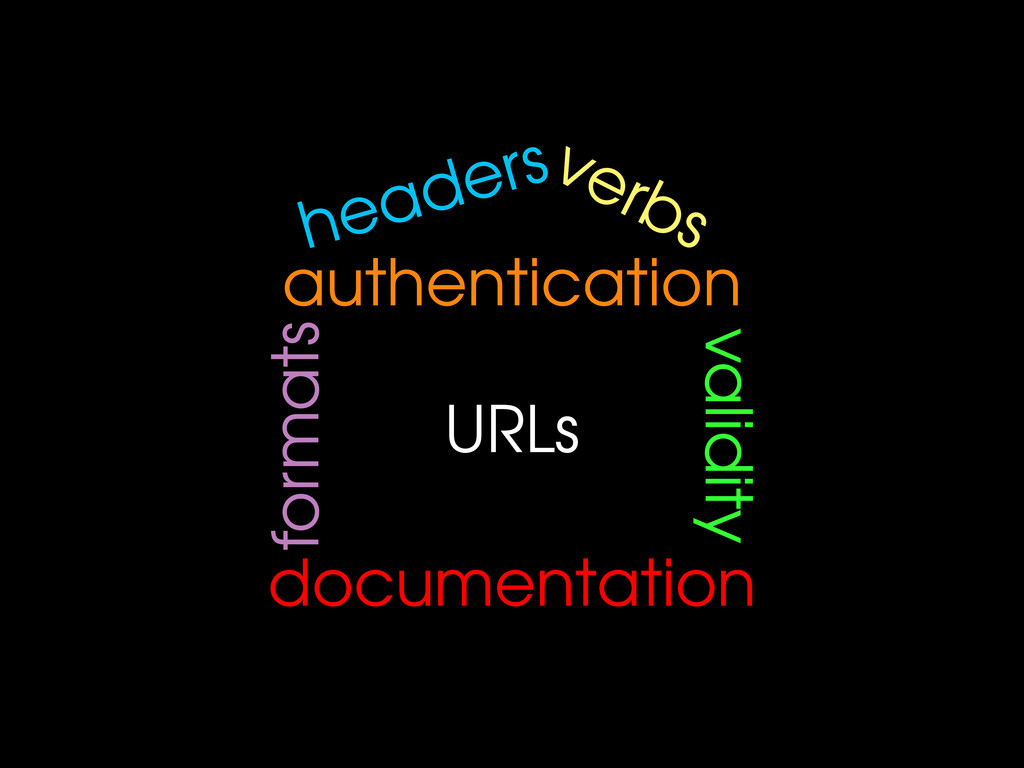 URLs verbs headers authentication formats valid...