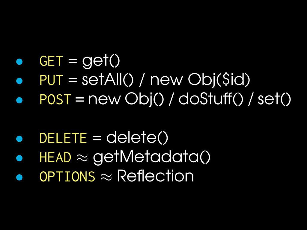 • GET = get() • PUT = setAll() / new Obj($id) •...