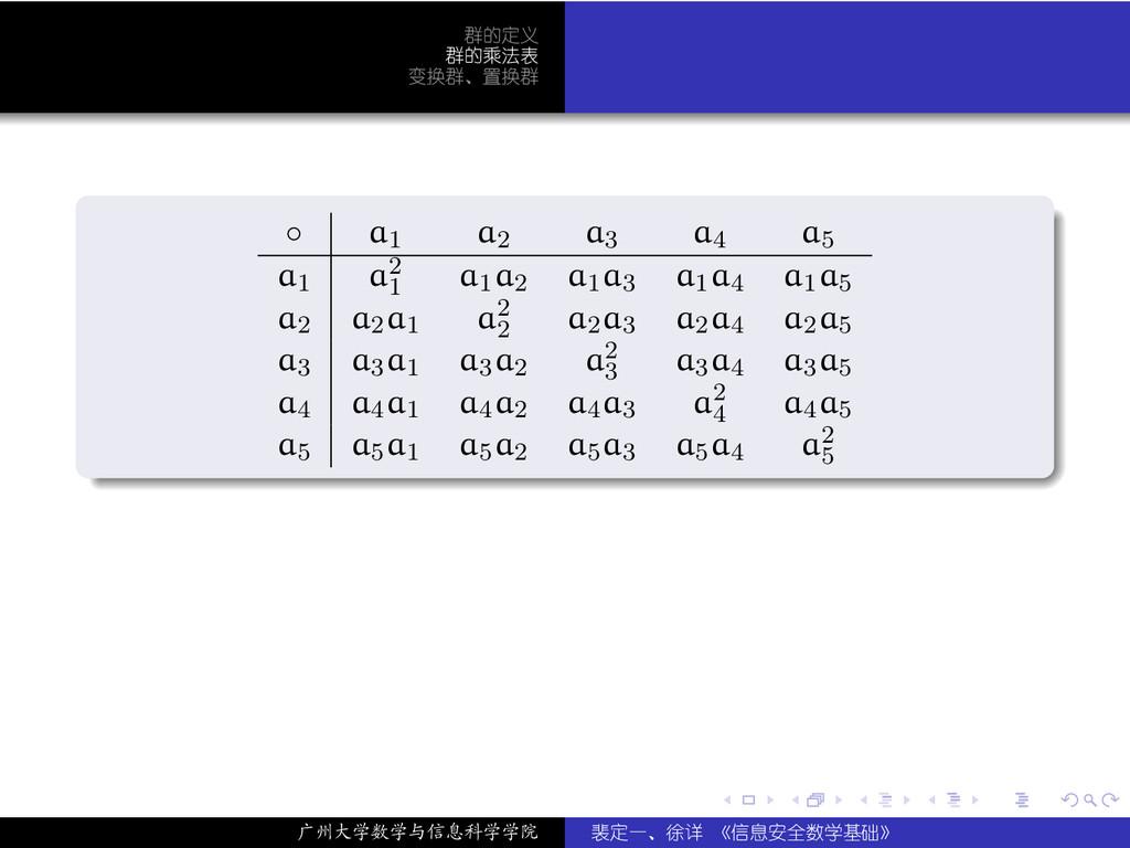 . . . . . . 群的定义 群的乘法表 变换群、置换群 . . . . . . . ◦ ...