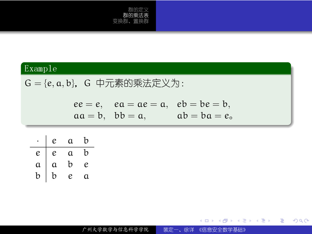 . . . . . . 群的定义 群的乘法表 变换群、置换群 . Example . . . ...