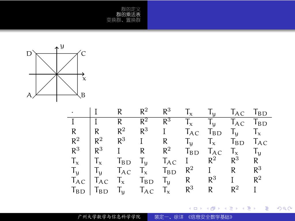 . . . . . . 群的定义 群的乘法表 变换群、置换群 . . A . D . C . ...