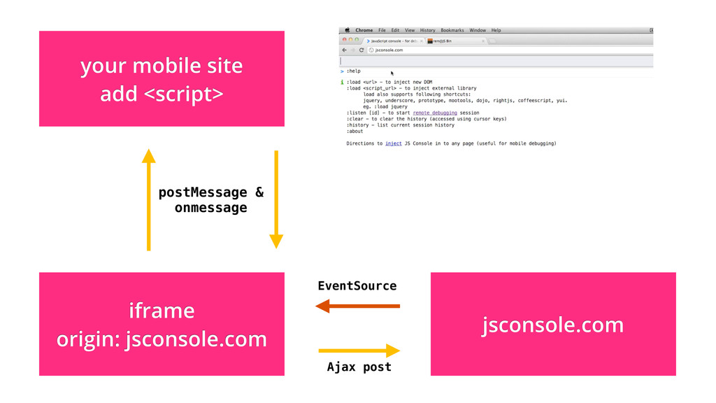 your mobile site add <script> iframe origin: js...