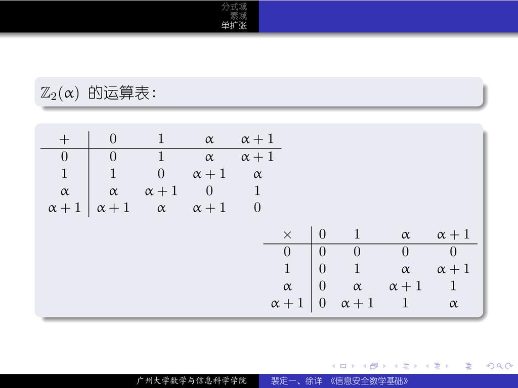 . . . . . . 分式域 素域 单扩张 . . . . . . . Z2(α) 的运算表...