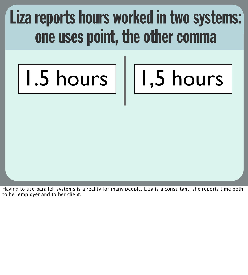 Liza reports hours worked in two systems: one u...