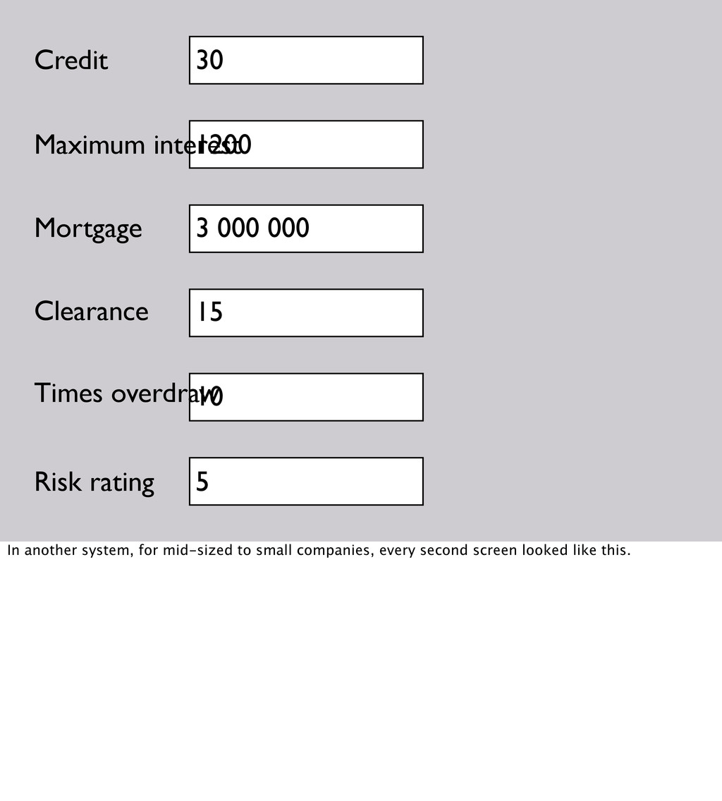 30 1200 3 000 000 15 10 5 Credit Maximum intere...