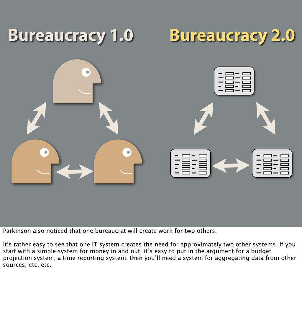 Bureaucracy 1.0 Bureaucracy 2.0 Parkinson also ...