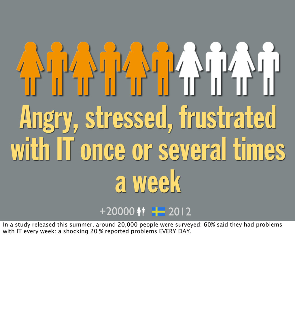 Angry, stressed, frustrated with IT once or sev...