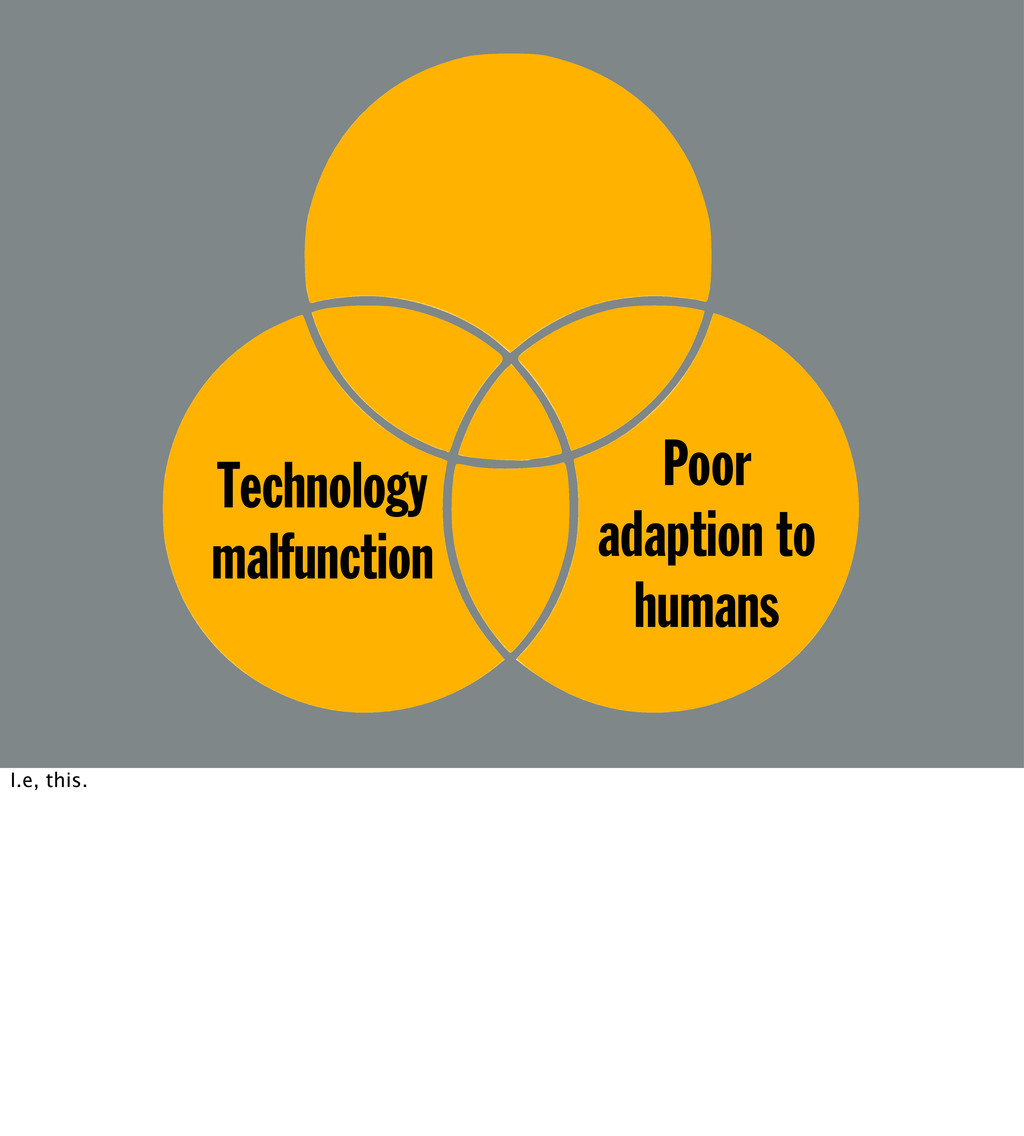 Technology malfunction Poor adaption to humans ...