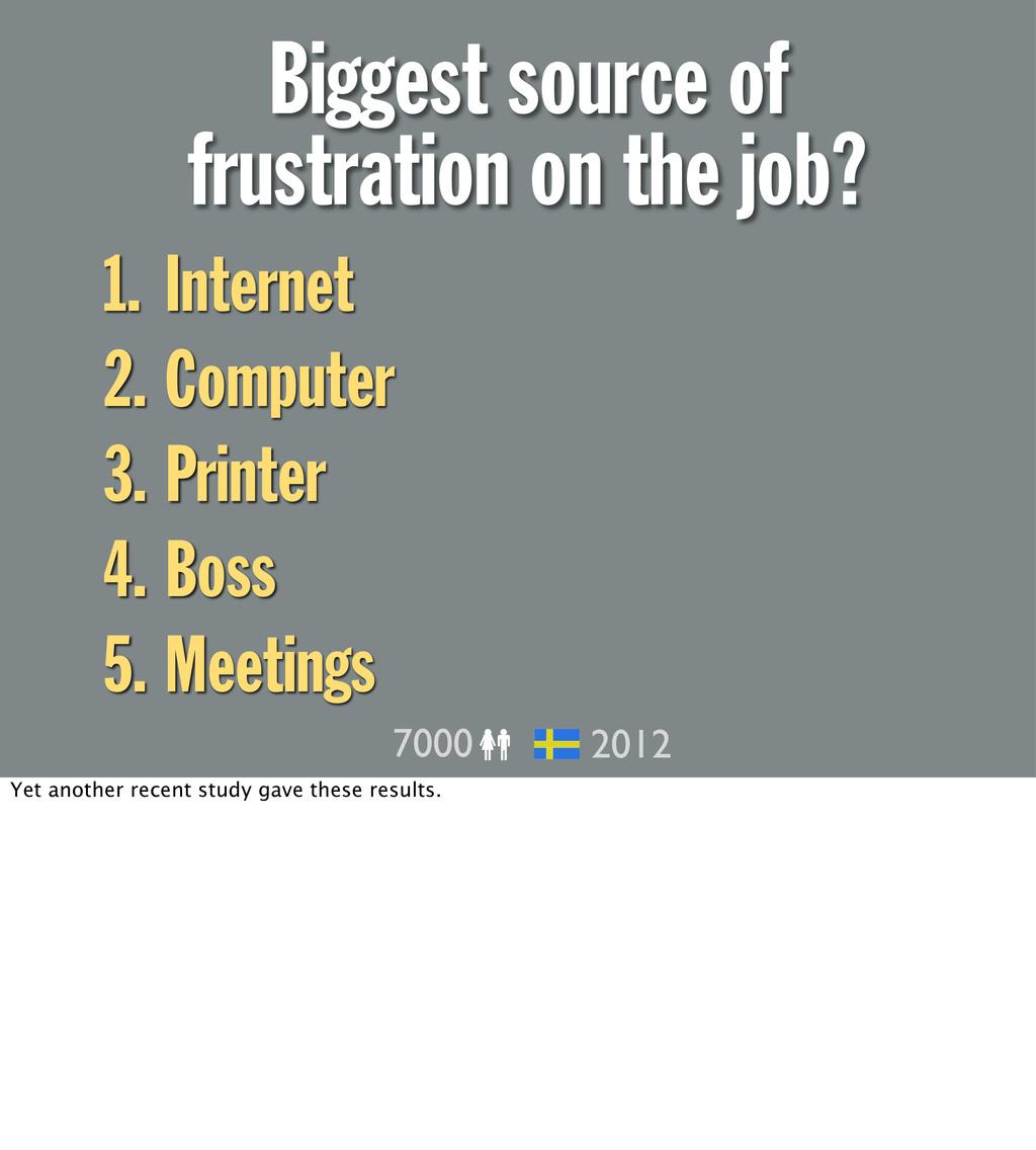 1. Internet 2. Computer 3. Printer 4. Boss 5. M...