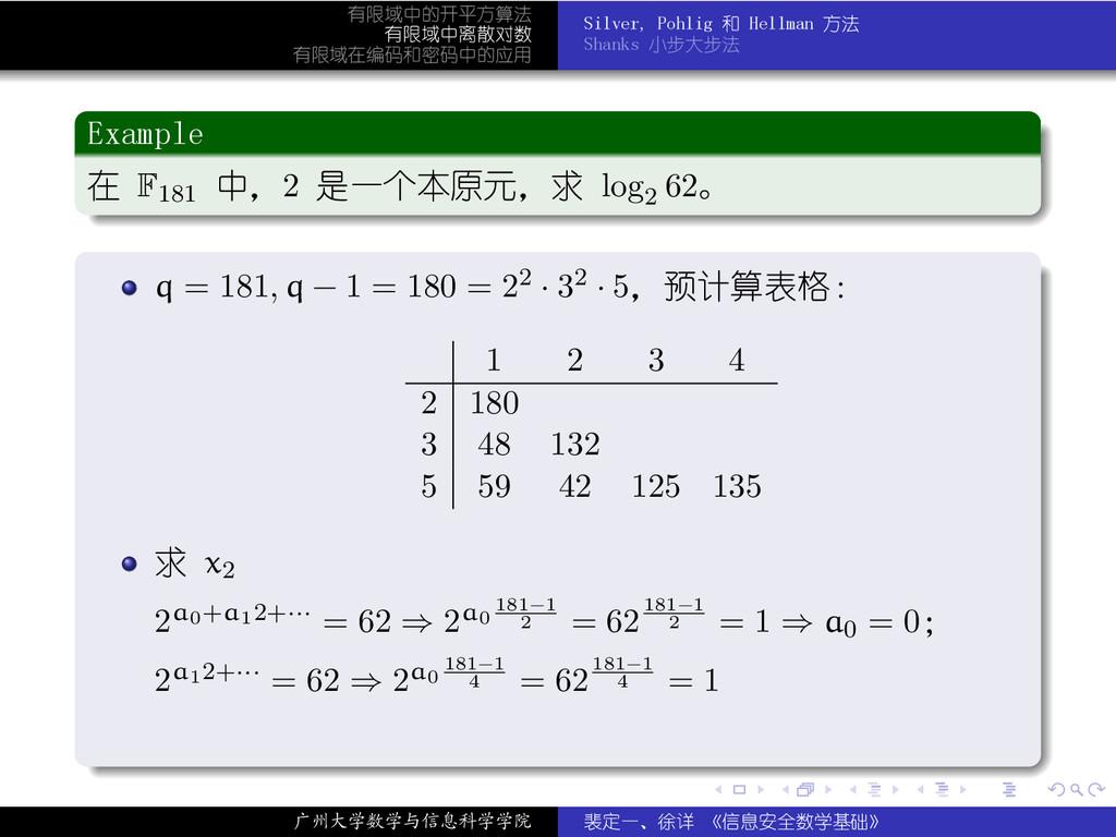 . . . . . . 有限域中的开平方算法 有限域中离散对数 有限域在编码和密码中的应用 S...
