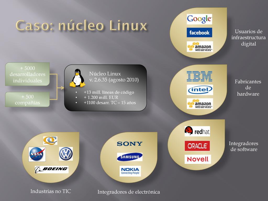 Núcleo Linux v. 2.6.35 (agosto 2010) • +13 mil...