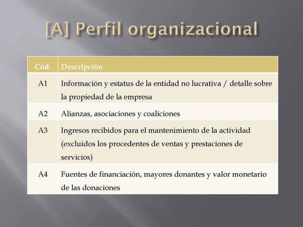 Cód. Descripción A1 Información y estatus de la...