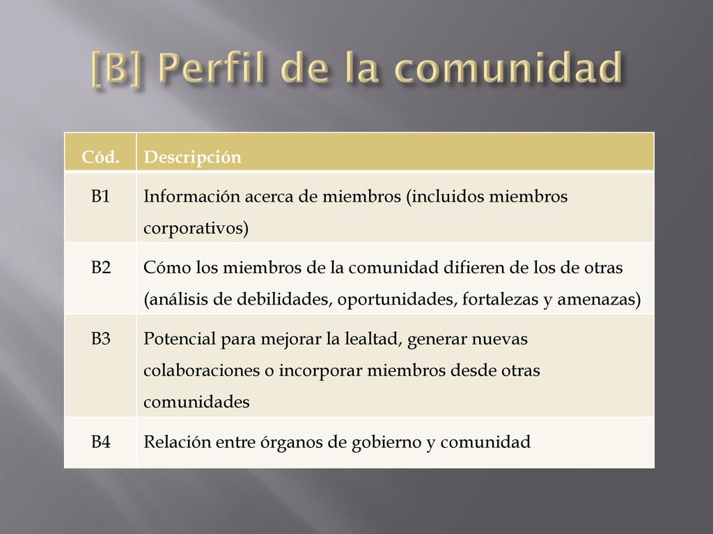 Cód. Descripción B1 Información acerca de miemb...