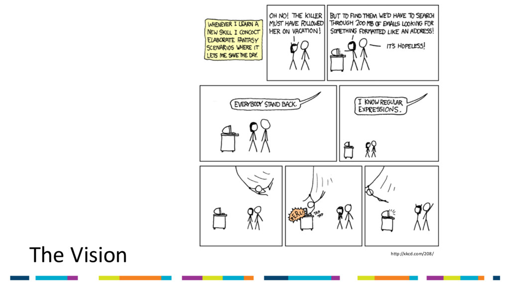 The Vision http://xkcd.com/208/