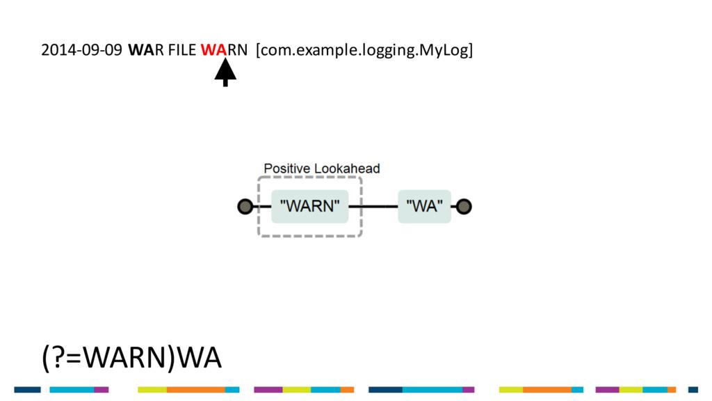 (?=WARN)WA 2014-09-09 WAR FILE WARN [com.exampl...