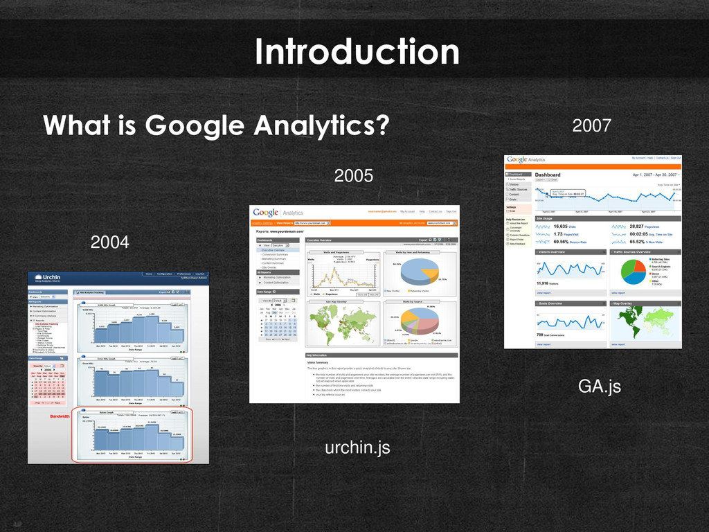 Introduction What is Google Analytics? urchin.j...