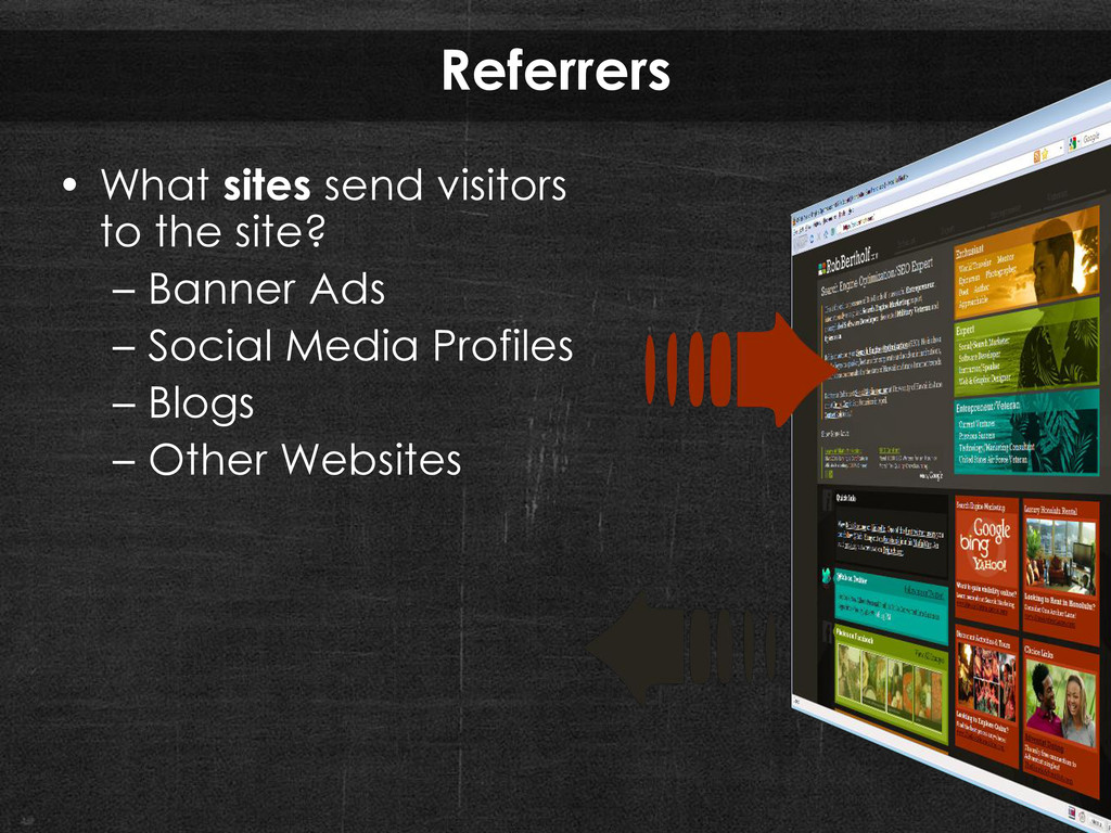 Referrers • What sites send visitors to the sit...