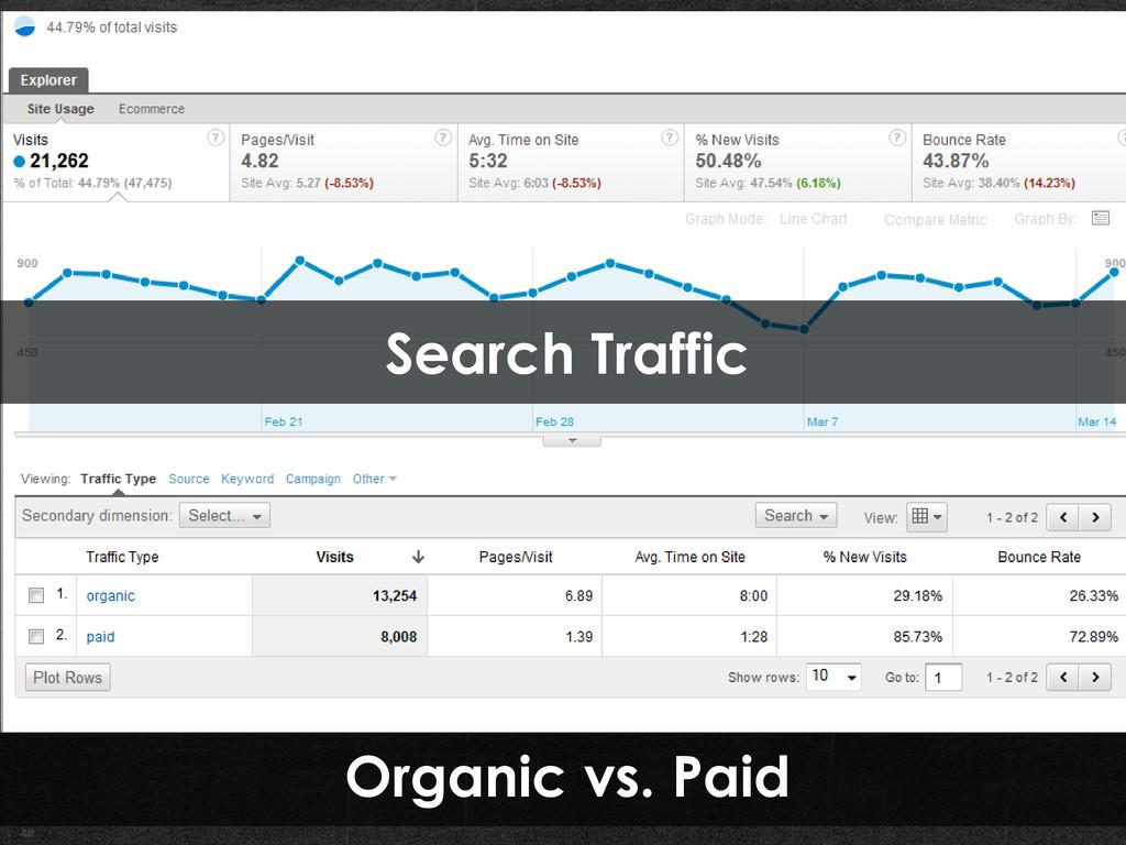 Organic vs. Paid Search Traffic