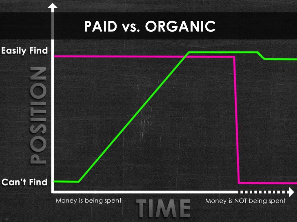 PAID vs. ORGANIC