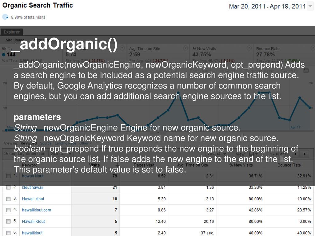 _addOrganic(newOrganicEngine, newOrganicKeyword...