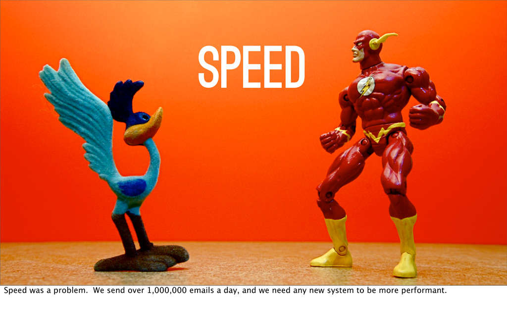 Speed Speed was a problem. We send over 1,000,0...