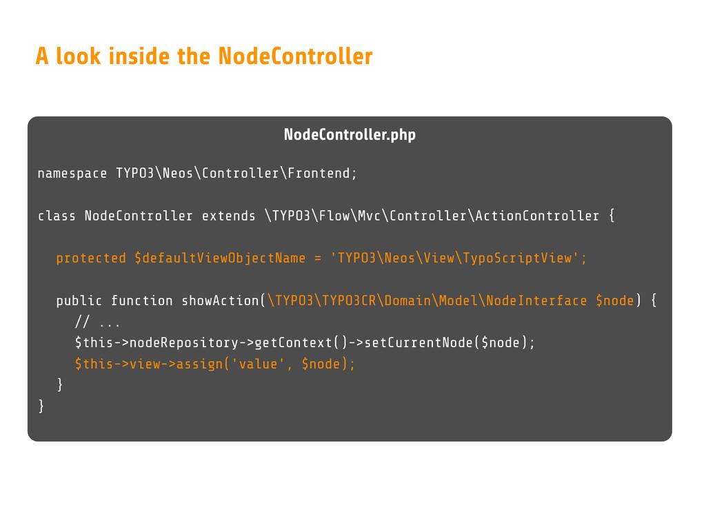 A look inside the NodeController NodeController...