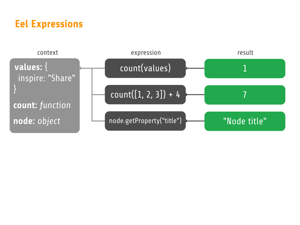 """Eel Expressions values: { inspire: """"Share"""" } co..."""