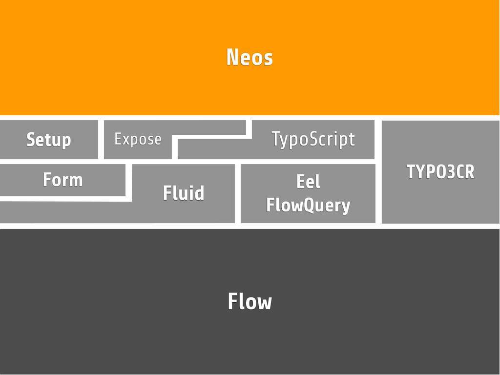 Flow Fluid Neos TYPO3CR Setup Form Eel FlowQuer...